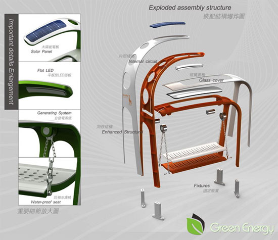 New And Interesting Industrial Design Concepts That Will Amaze You