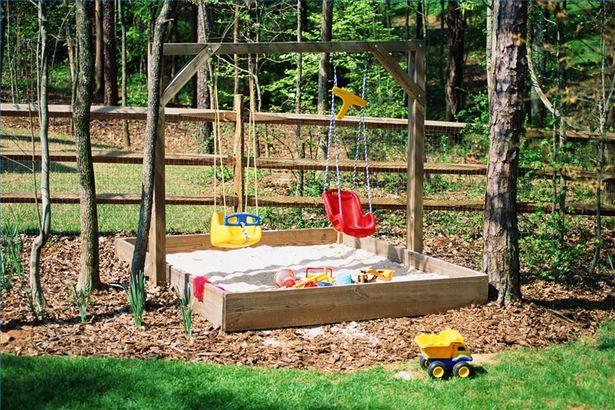 Small Backyard Shade Garden