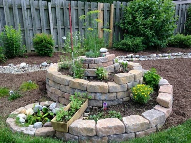 12 spiral garden designs ideal for small spaces Garden ideas for small spaces