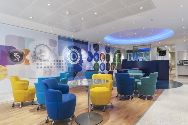 An Integral Feature? Art in the Workplace and its Effect on Staff