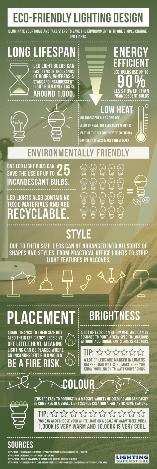 5 Reasons Why You Should Switch to LED Lighting