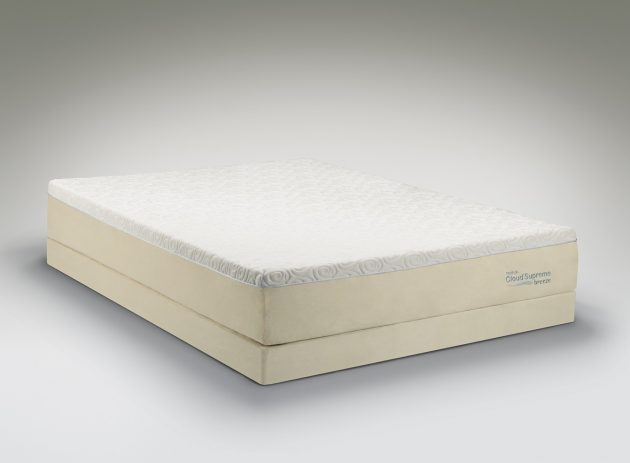 Things That You Should Consider When Buying New Mattress